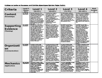 Hobbes vs Locke vs Rousseau and the Zombie Apocalypse Opinion Paper Rubric