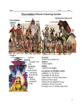 Hobbit 1977 Animated Movie Viewing Guide