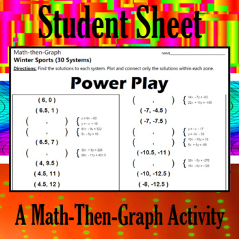 Power Play - A Math-Then-Graph Activity - Solve 30 Systems