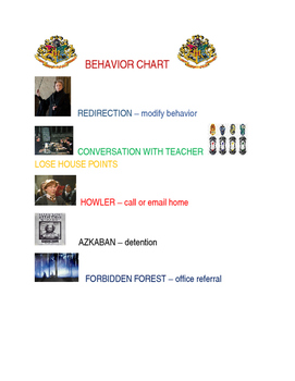 Hogwarts Behavior Chart