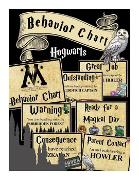 Hogwarts Behavior Chart (Harry Potter, Wizards)