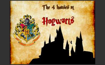 Hogwarts Houses characteristics