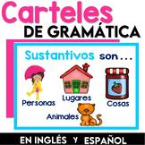 Carteles de gramatica en ingles y espanol
