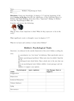 Holden's Psychological Traits (Catcher Rye) Chapter 5-7
