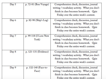 Hole in my Life reading schedule / unit plan (Editable)