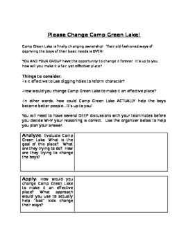 Holes - Analyzing Theme/Justifying Opinion - HELP CHANGE CAMP GREEN LAKE!