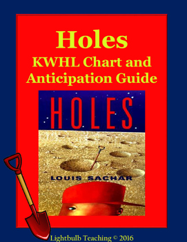 Holes Anticipation Guide and KWHL Chart
