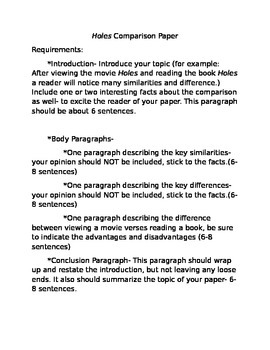 Essay On Health Care Reform Holes Essay Film English Essay Topics For College Students also Sample High School Admission Essays Holes Essay Film  Knots And Holes An Essay Film On The Life Of Nets English Extended Essay Topics
