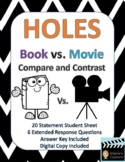 Holes Book vs. Movie Compare and Contrast Activity - Google Slide Copy Included