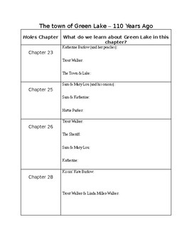 Holes - Chapter Graphic Organizers and Book Cover Project