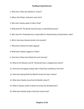 Holes Chapter Questions & Mini Assignments
