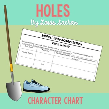 Holes Character Chart