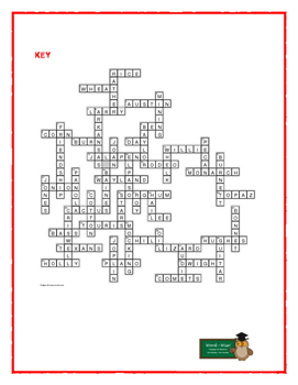 Holes: Crossword Based on the Setting of the Story—Texas!