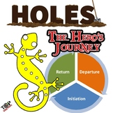 Holes Hero's Journey Activity