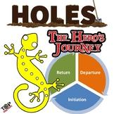 Holes Hero's Journey Activity