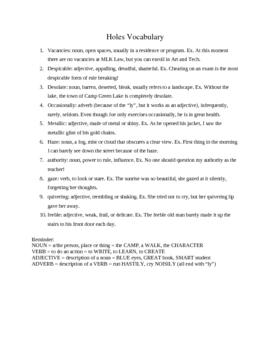 Holes (Louis Sacchar) Unit Outline/Activities/Handouts