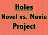 Holes Novel vs. Movie Comparison Project