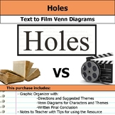 Holes - Text to Film Venn Diagram & Written Conclusion