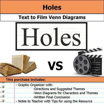 Holes - Text to Film Venn Diagram & Written Conclusion