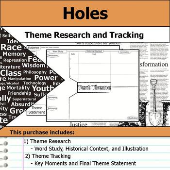 Holes - Theme Tracking Notes -  Etymology & Context Research