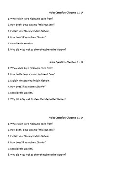 Holes by Louis Sachar Chapter 11-14 Questions