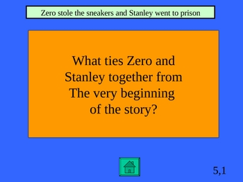 Holes by Louis Sachar Jeopardy style PowerPoint review game