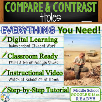 Holes by Louis Sachar - Text Dependent Analysis Comparison / Contrast Writing