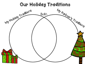 Holiday Celebration Venn Diagram