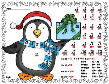 Holiday Christmas Color by Number Penguin