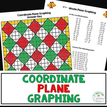 Holiday Coordinate Plane Graphing