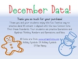 Holiday Data! Go beyond the graph! Aligned with NEW Common