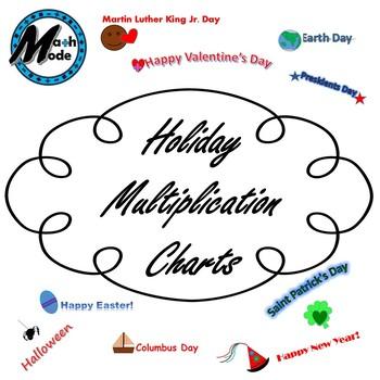 Holiday Multiplication Chart