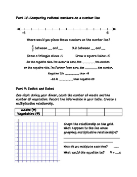 Holiday Rational Number Scavenger Hunt