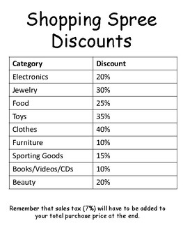 Holiday Shopping Spree - Discount and Sales Tax Activity