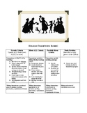 Holiday Traditions Personal Narrative Writing Set