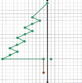 Holiday Tree Graphing Worksheet - Reflection Symmetry