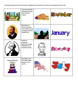 Holidays Sort: Thanksgiving, MLK, Jr. Day, President's Day, Independence Day