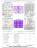 Holidays and Festivals Around the World Spanish 4 Worksheet-2 Game-1 Exam Bundle