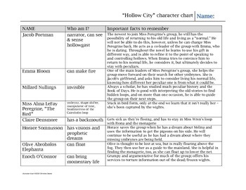 Hollow City Unit Teaching Packet
