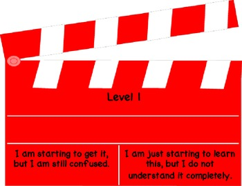 Marzano Levels of Understanding - Hollywood theme
