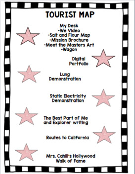 Hollywood Stars and Tourist Map