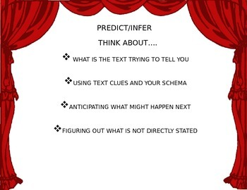 Hollywood Theme Reading Strategy Posters