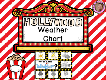 Hollywood Theme Weather Chart