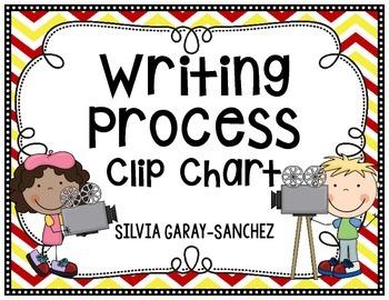 Hollywood Writing Process Status Clip Chart