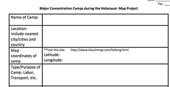 Holocaust Concentration Camp Reserach Project