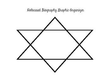 Holocaust ID Card Activity