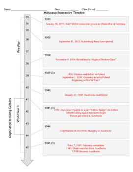 Holocaust Interactive Timeline Activity w/ Sample Lesson Plan