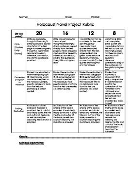 Holocaust Novel/Book Project