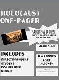 Holocaust One Pager Activity