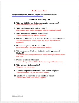 Holocaust Primary Source Worksheet: Inside a Nazi Death Camp, 1944